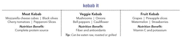 kebabit.png